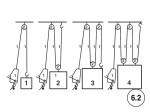 Inscheren met omloopblok(ken)2