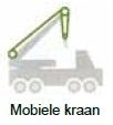 Mobiele kraan