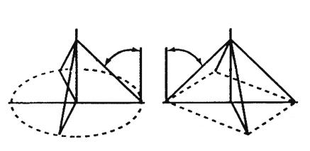 Table_3-4_legs