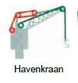 Havenkraan